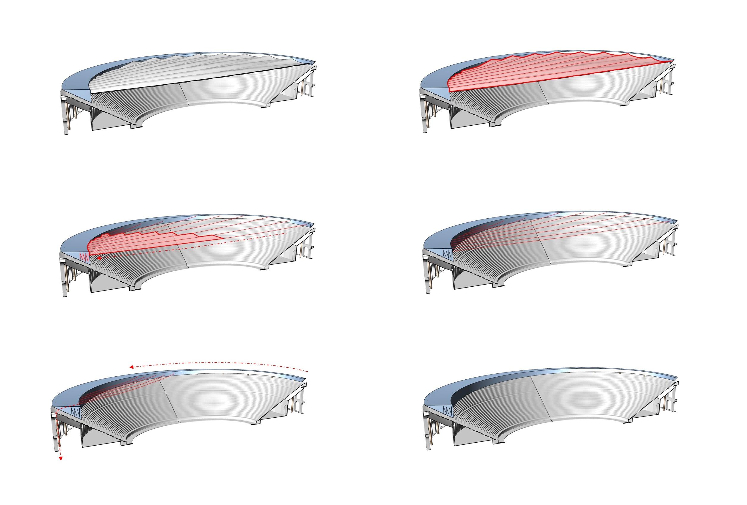 1.17 - fasi della membrana di copertura - sezioni © sbp - gmp
