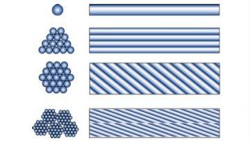 Il consolidamento attraverso i materiali fibrorinforzati FRP