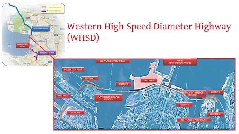 Figura 1-Planimetria generale