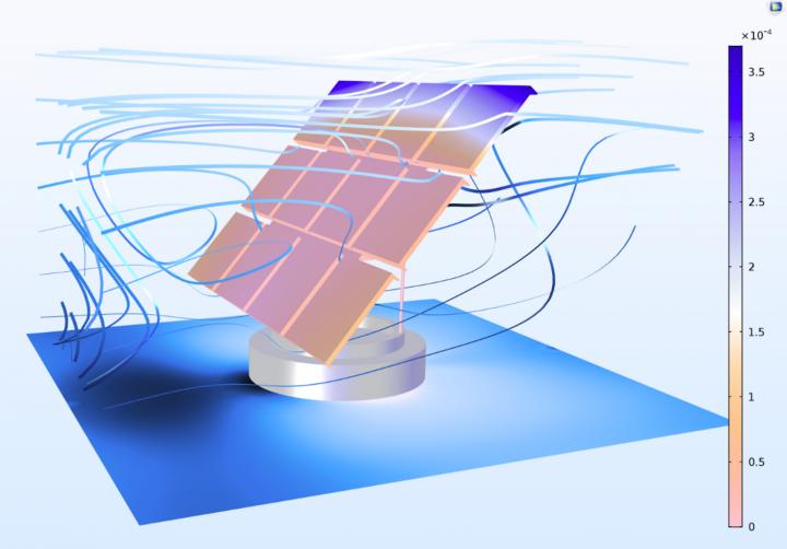 Il solutore Algebraic Multigrid (AMG) consente di risolvere problemi fluidodinamici in modelli di grandi dimensioni con un singolo livello di discretizzazione. Il processo di simulazione è più robusto per l'analisi di problemi quali l'interazione fluido-struttura in un pannello solare