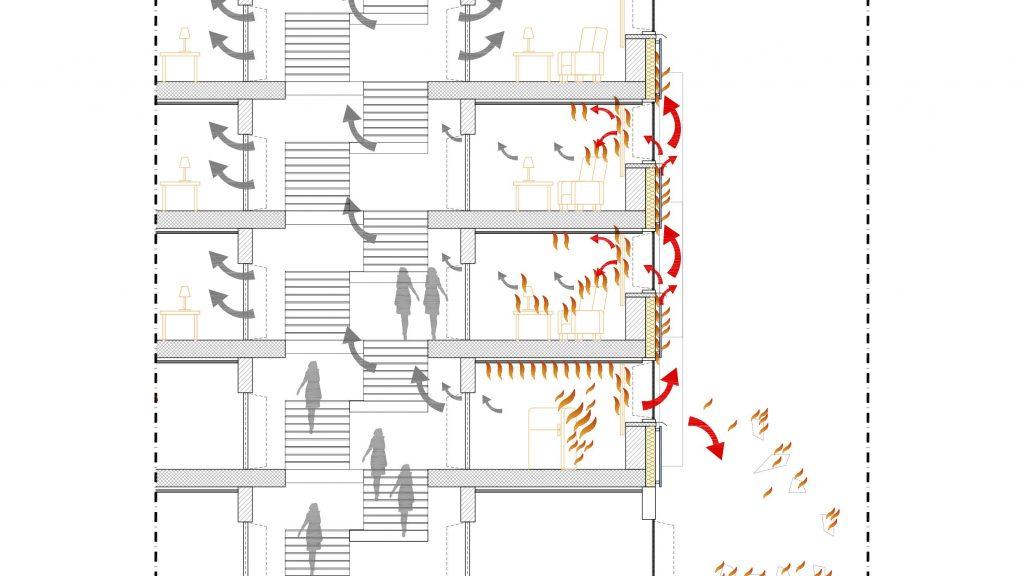 Lo schema di propagazione dell'incendio (Grafico di F. Cosi, © Wolters Kluwer)