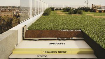 """Contro le isole di calore c'è il """"roof design"""" dei sistemi per coperture Mapei"""