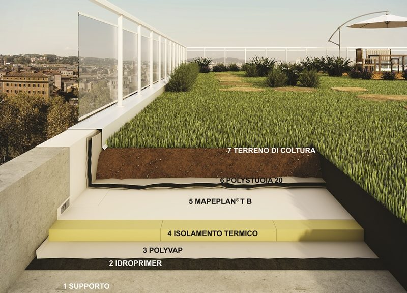 mapei_green_roof