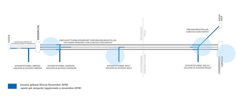 (Stato avanzamento lavori consultabile on line: https://www.bbt-se.com/it/galleria/avanzamento-lavori/)