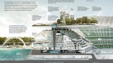 Lo stadio del futuro secondo National Geographic e Populous