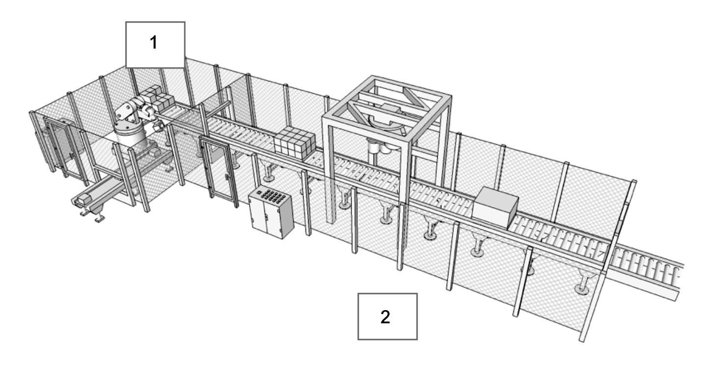 1. Isola di pallettizzazione; 2. Macchina imballatrice