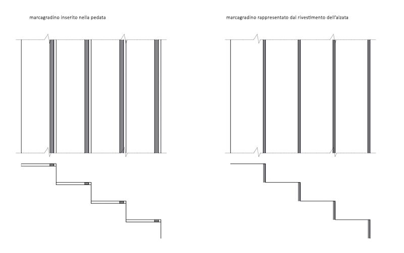 Due modalità per ottenere un efficace marcagradino (Disegno Mariachiara Bonetti)