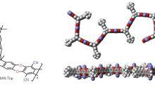L'ingegneria delle membrane contro i gas serra