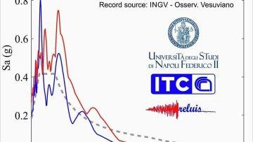 Casamicciola: l'accelerazione sismica che l'ha colpita lo scorso 21 agosto 2017