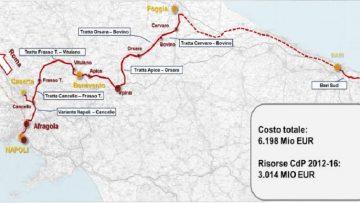 Alta capacità Napoli-Bari, la ferrovia infinita: a giugno tre nuovi bandi