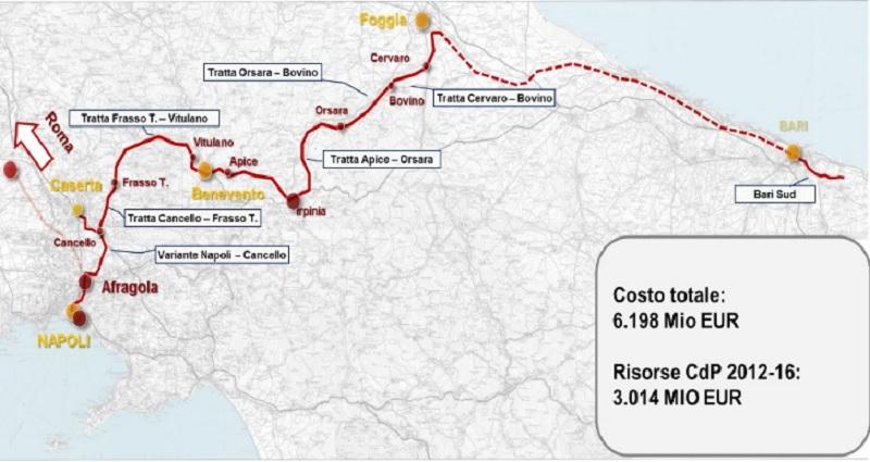 Il tracciato ferroviario dei 150 chilometri tra Napoli e Bari