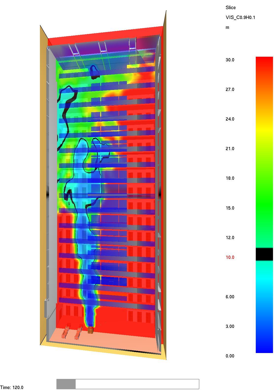 Modellazione dei fumi in un compartimento multipiano