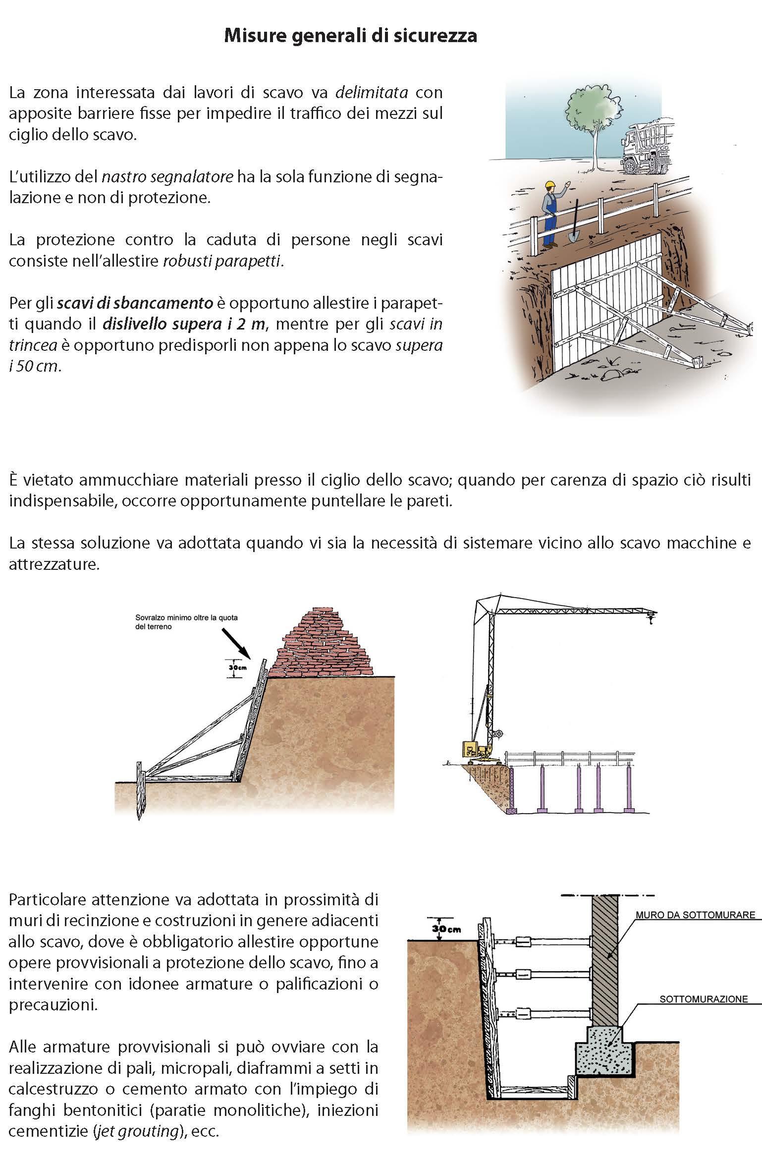 Figura 2 - Misure generali di sicurezza, splateamento e sbancamento, scavi in trincea