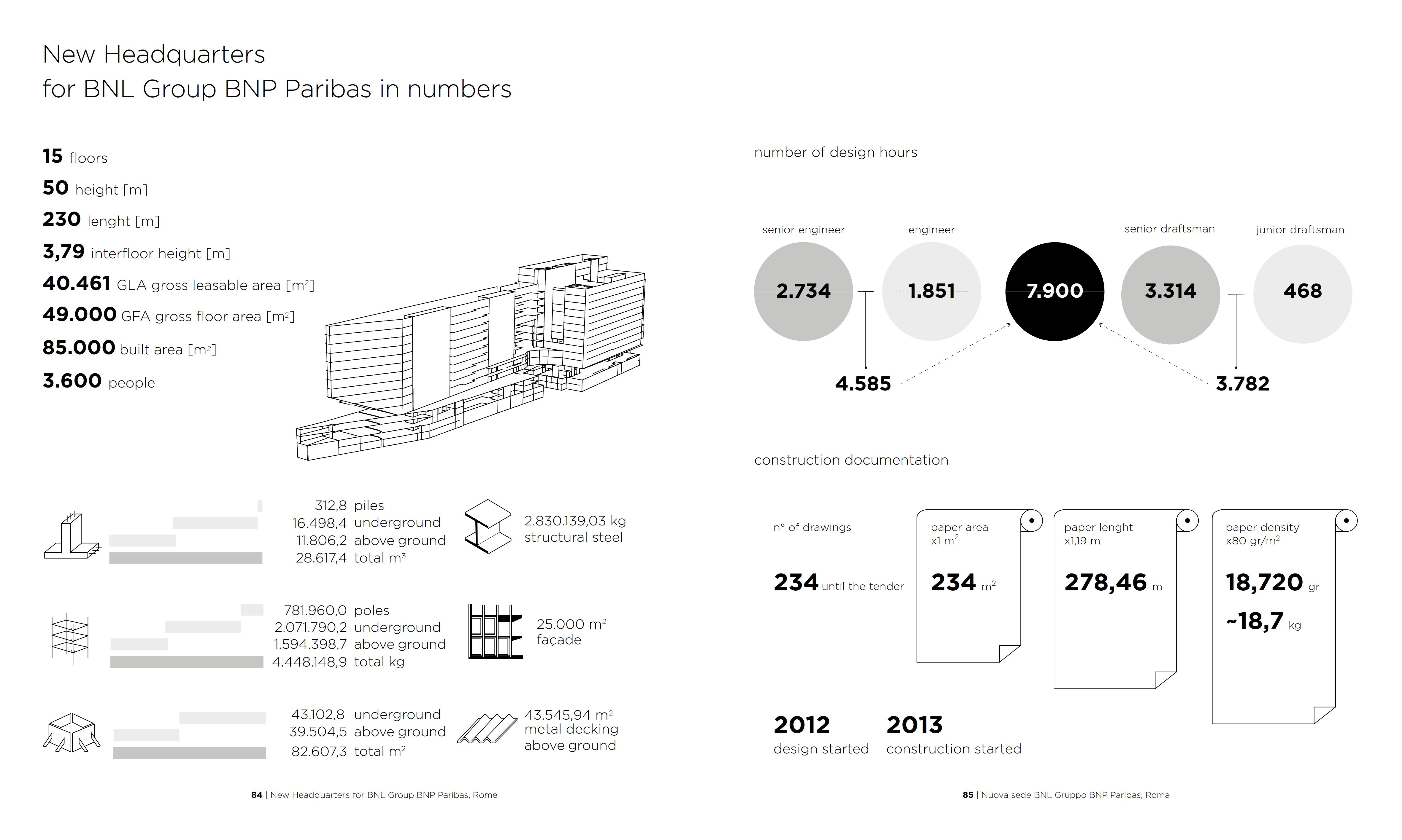 HQ BNL Paribas - courtesy Redesco Progetti