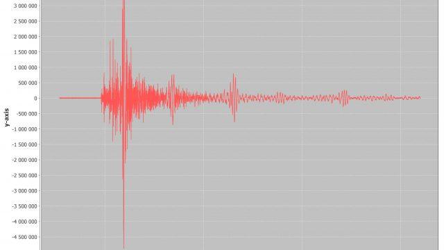 Come è stato costruito il simulatore di onde sismiche di Eucentre