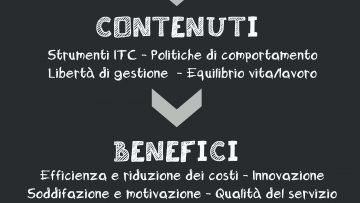 Smart Working: principi e benefici del lavoro agile