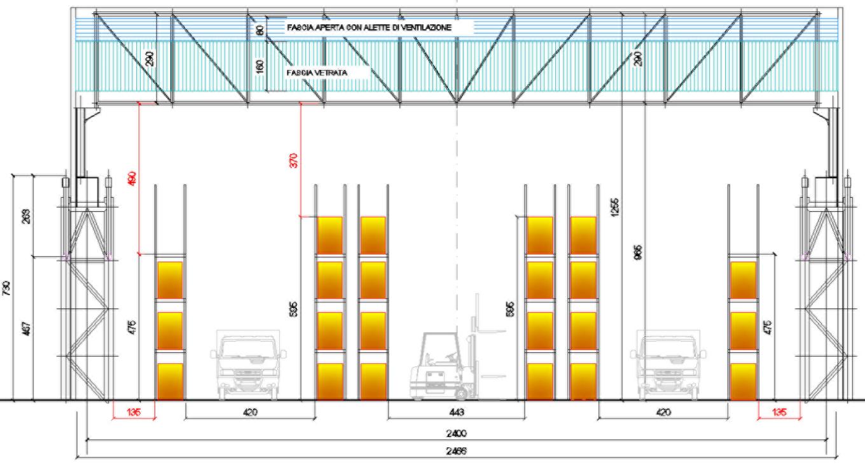 Figura 2. Sezione trasversale del deposito