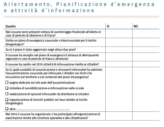 allertamento pianificazione d'emergenza