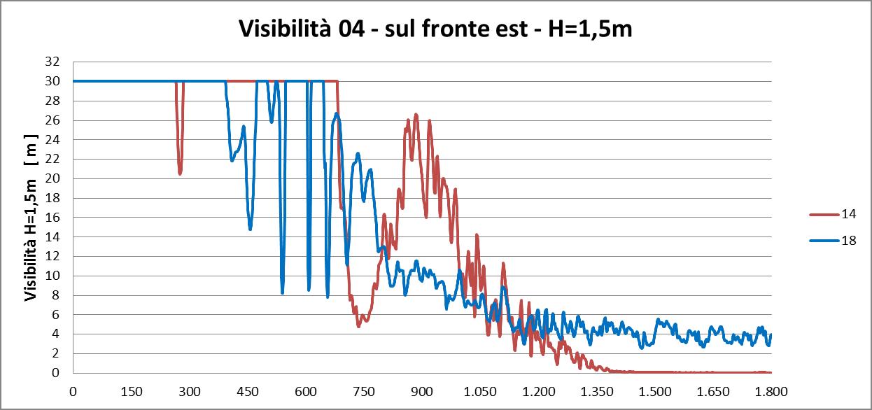 analisi visibilità 04