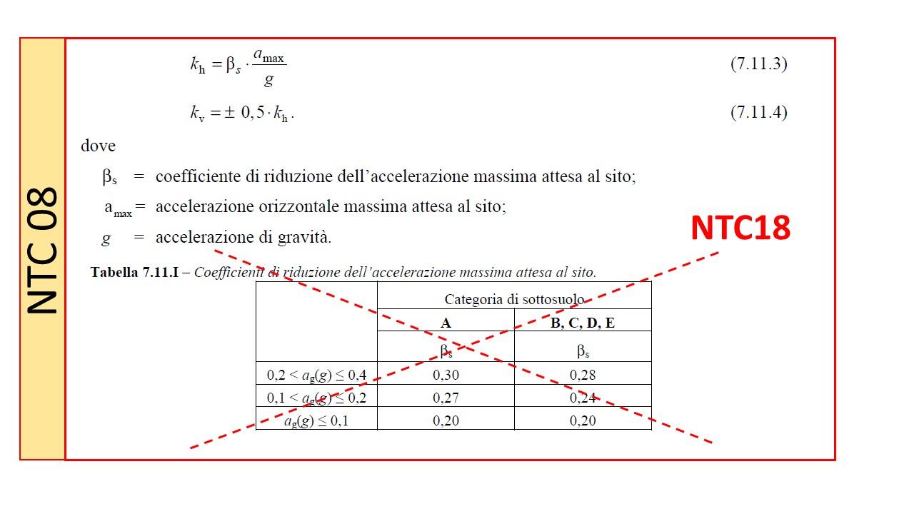 Revisione delle NTC08 in ambito geotecnico