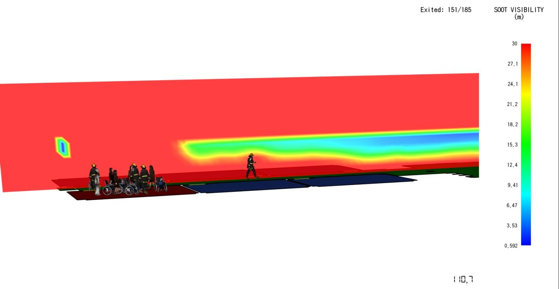 Esempio di sovrapposizione grafica tra le simulazioni di incendio e quelle di esodo