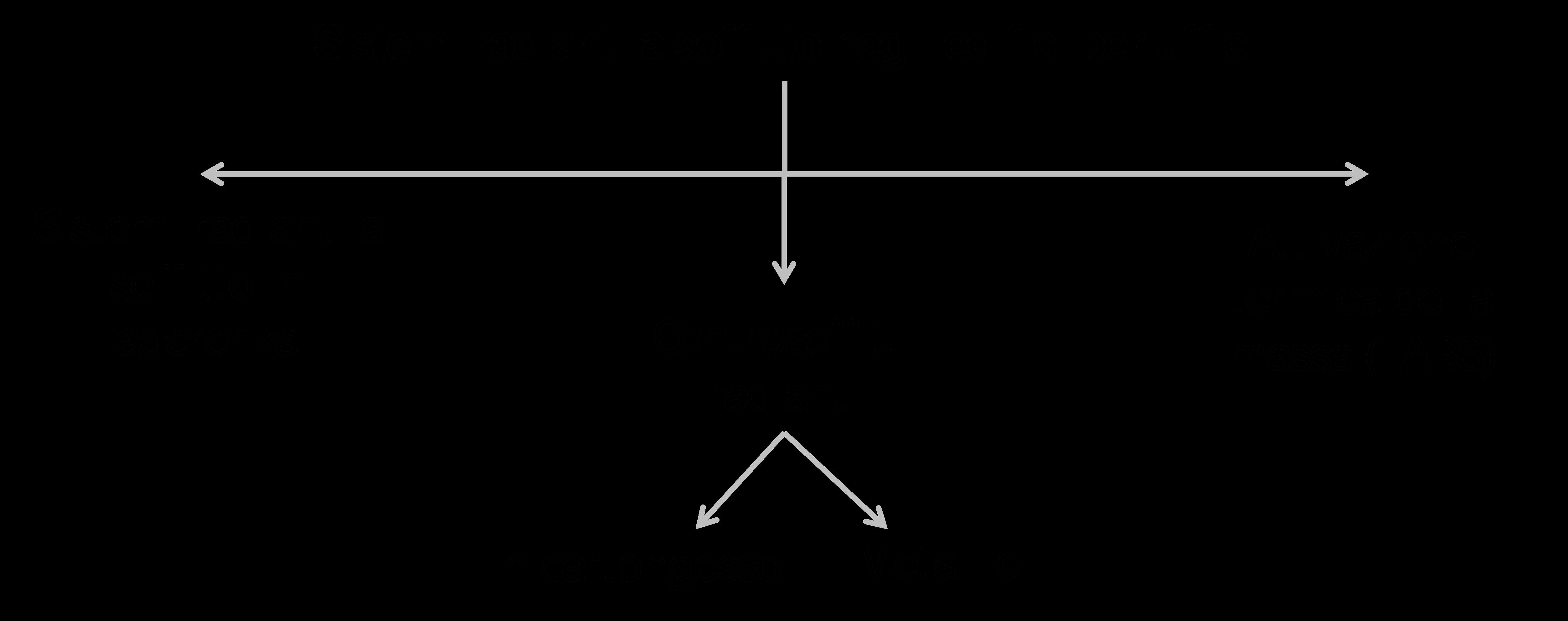 Figura 2. Tipologie di sistemi radianti idronici a soffitto per edifici del terziario