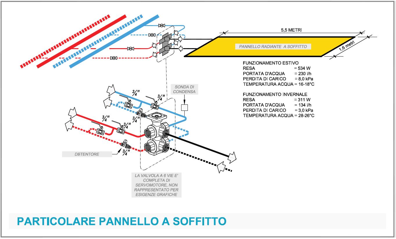 Figura 5. Schema impianto (Fonte: Fraccaro Officine Termotecniche)