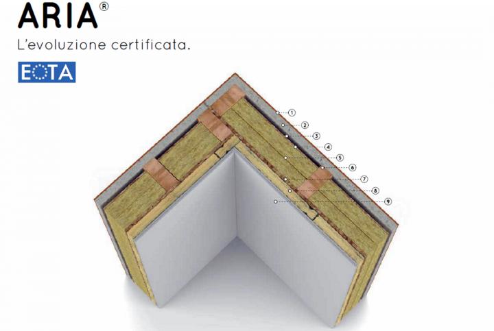 Sistema costruttivo Aria Woodbeton
