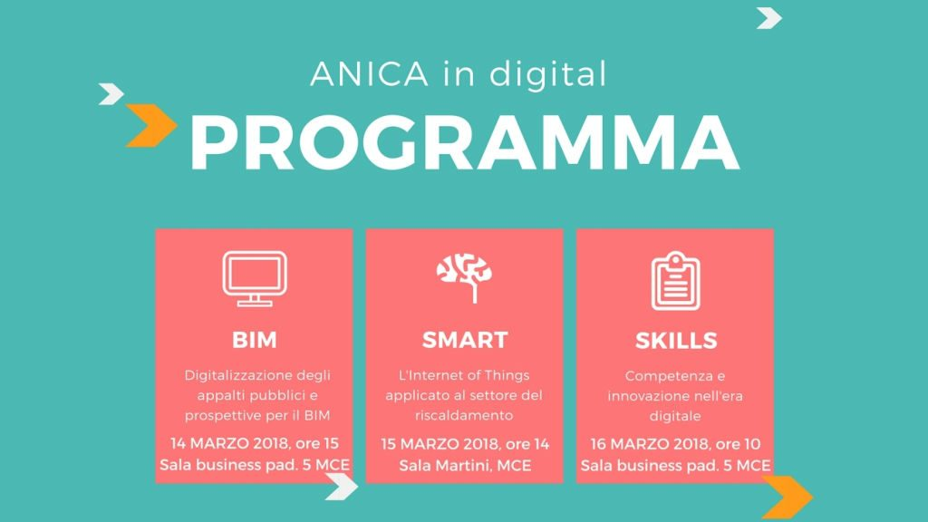 ANICAin Digital a MCE 2018
