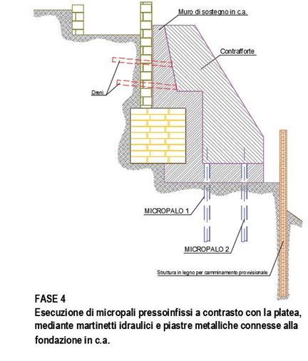 consolidamento_4