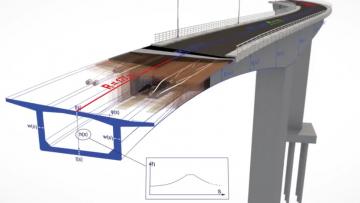 Arriva il software BIM per la modellazione parametrica dei ponti: è Allplan Bridge