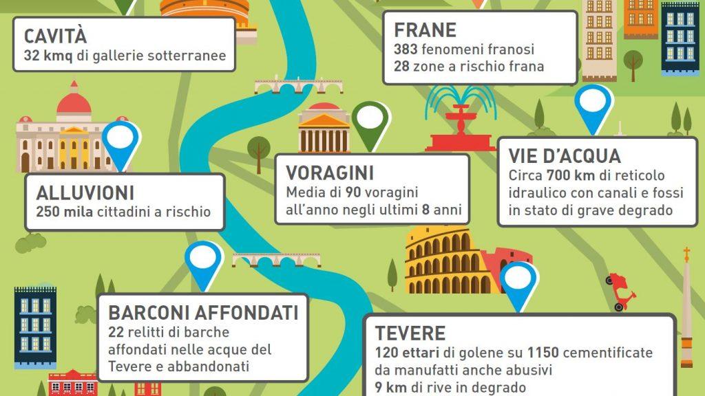 Fonte Italiasicura