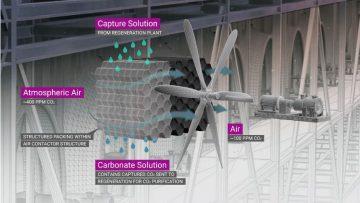 Emissioni di CO2 convertite in carburante? Per la Carbon Engineering è possibile