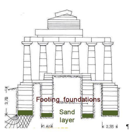 Figura 2 - Tempio di Paestum (presentazione Ing. Clemente)
