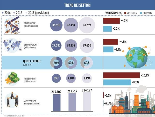 Infografica_anima