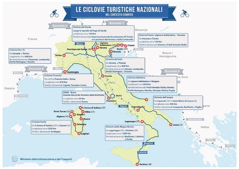 La rete delle ciclovie italiane (fonte MIT)