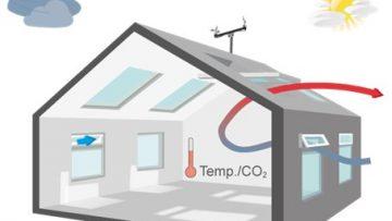 Ventilazione e qualità dell'aria: focus tecnico e ruolo dei serramenti