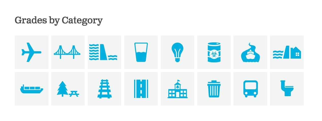 Le 16 categorie infrastrutturali