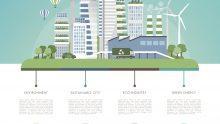 Smart cities, tra necessità digitali e di sicurezza
