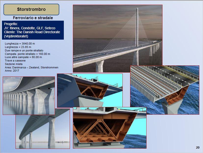 Ponte strallato Storstrombo - Ing. P. Pistoletti