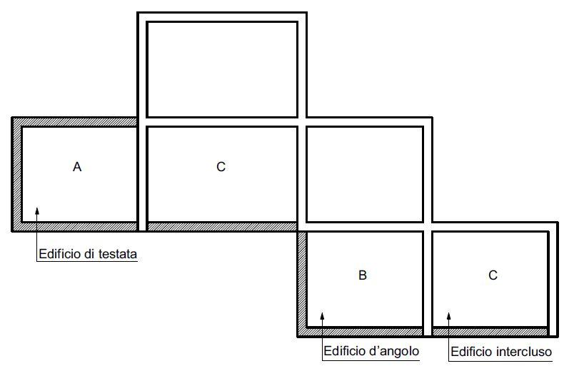 Figura 2 Individuazione della posizione dell'edificio all'interno dell'aggregato edilizio