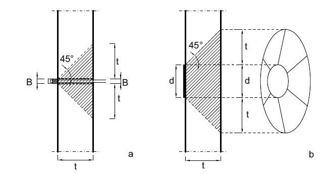 Fig. 10 Individuazione del concio di muratura nel meccanismo di rottura a punzonamento relativamente a due differenti tipologie di capochiave: a) paletto; b) piastra circolare (vista prospettica).