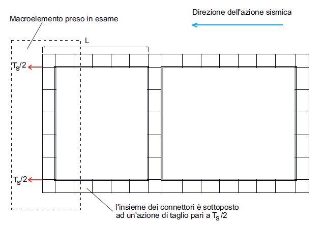 Fig. 1 Schema di calcolo del cordolo-tirante di piano con profilati metallici.
