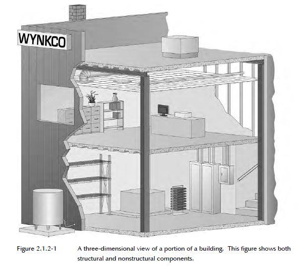 Figura 2 – Elementi non strutturali e strutturali all'interno di una costruzione (Fema 4-61)