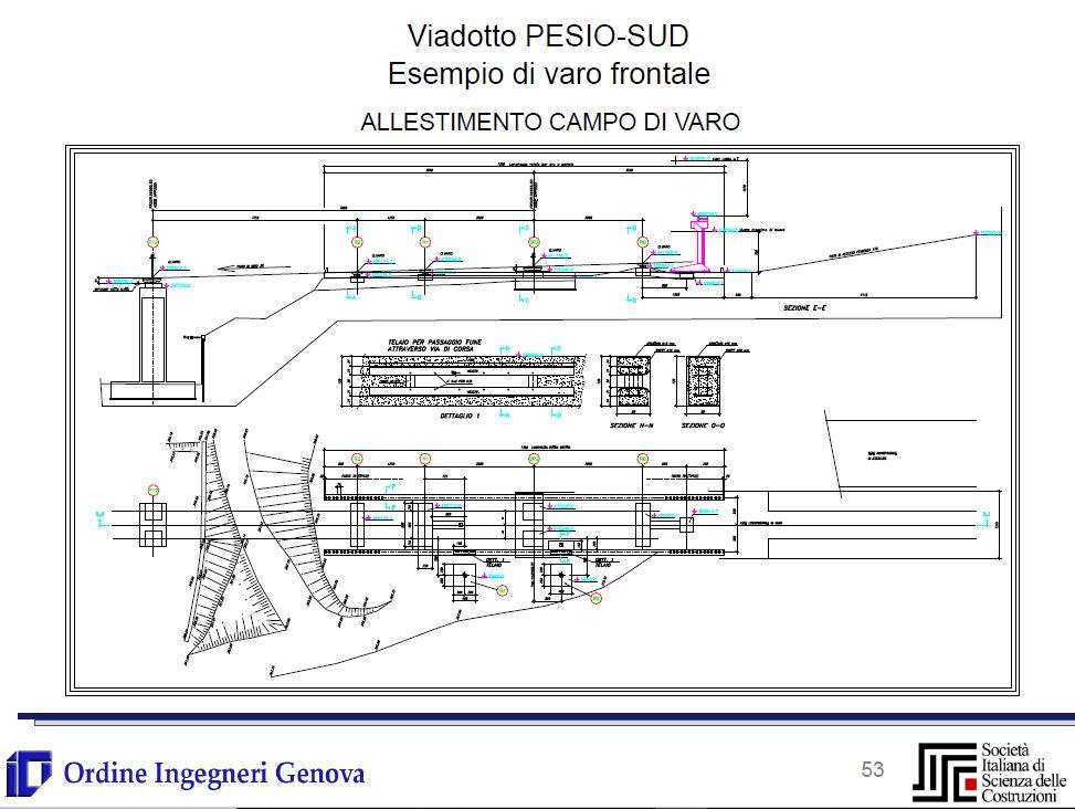 Viadotto PESIO-SUD Esempio di varo frontale suddiviso per fasi (Presentazione Ing. P. Pistoletti)