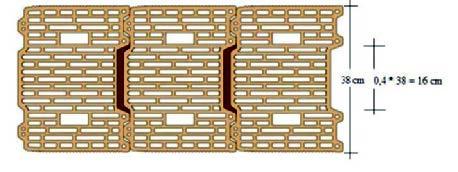 Sezione di muro con blocchi a tasca (Fondazione Eucentre - Ing. Paolo. Morandi)