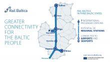 Un pezzo d'Italia per il collegamento transfrontaliero della Rail Baltica