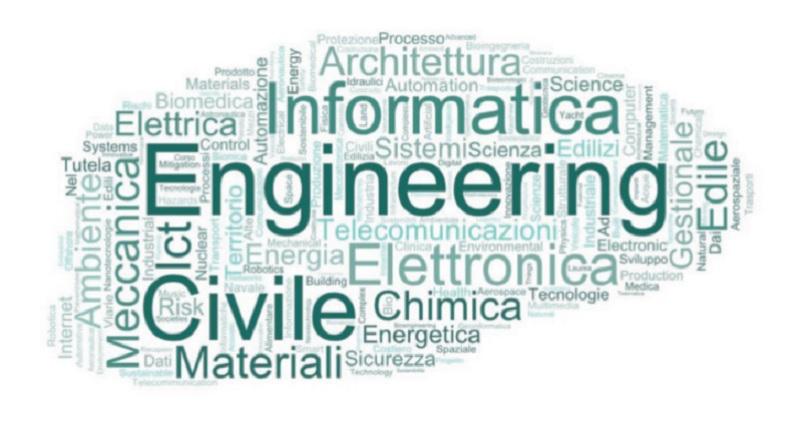 Le parole chiave nella ricerca dei corsi universitari legati al mondo dell'Ingegneria  dal rapporto del Centro Studi del CNI