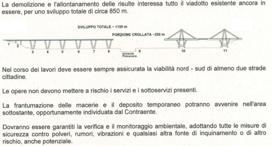 """Caratteristiche prestazinali e funzionali dell'appalto n. 2 """"Demolizione"""""""