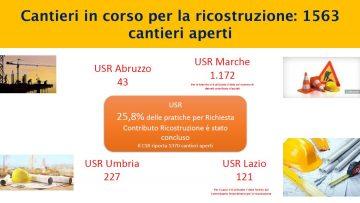 Ricostruzione nel Centro Italia, professionisti attivi contro la lentocrazia